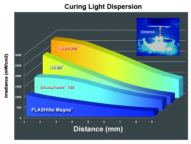 FUSION beam disperson ortho